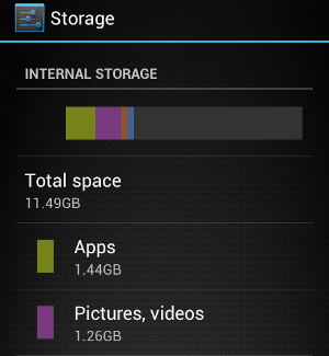 Android backup internal storage to pc