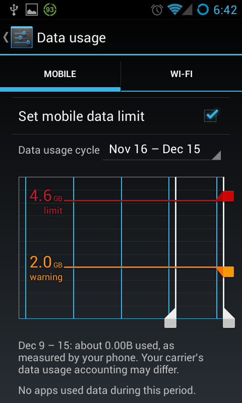 limit data usage iphone how to set limit on mobile data usage in android 15639